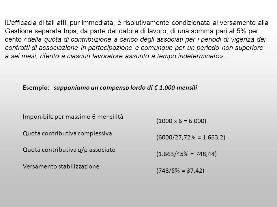 Esempio: supponiamo un compenso lordo di 1.000 mensili Imponibile per massimo 6 mensilità (1000 x 6 = 6.000) Quota contributiva complessiva (6000/27,7