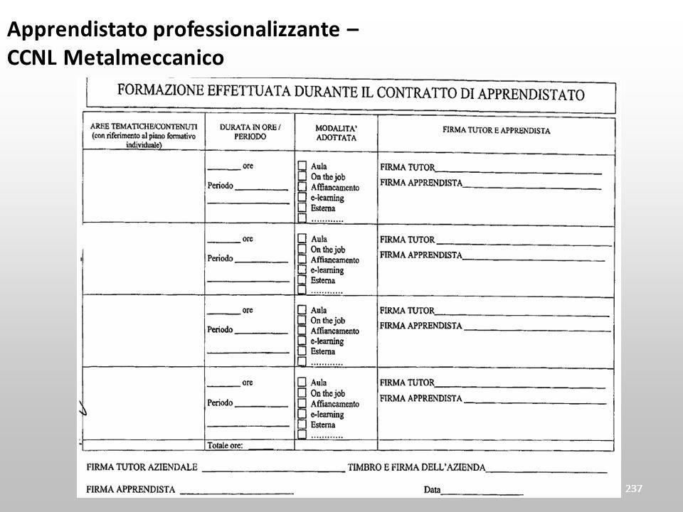 Ultimo aggiornamento 12 Marzo 2013237Ultimo aggiornamento 12 Marzo 2013237 Apprendistato professionalizzante – CCNL Metalmeccanico