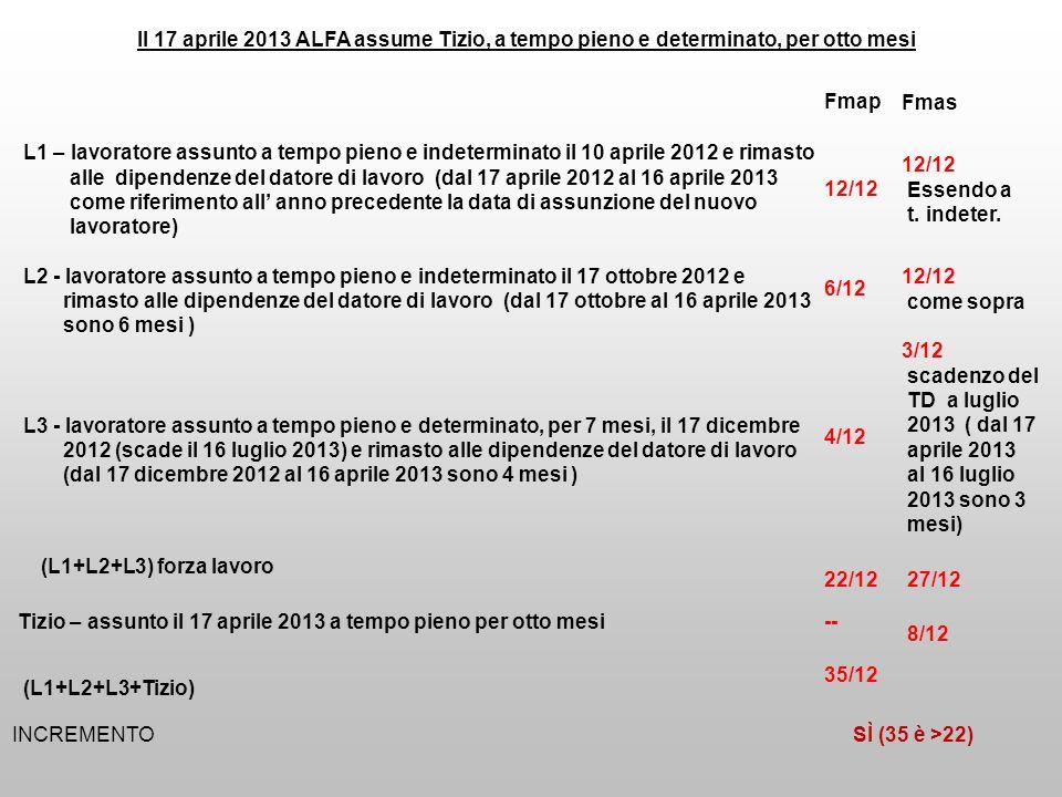 Il 17 aprile 2013 ALFA assume Tizio, a tempo pieno e determinato, per otto mesi Fmap Fmas L1 – lavoratore assunto a tempo pieno e indeterminato il 10