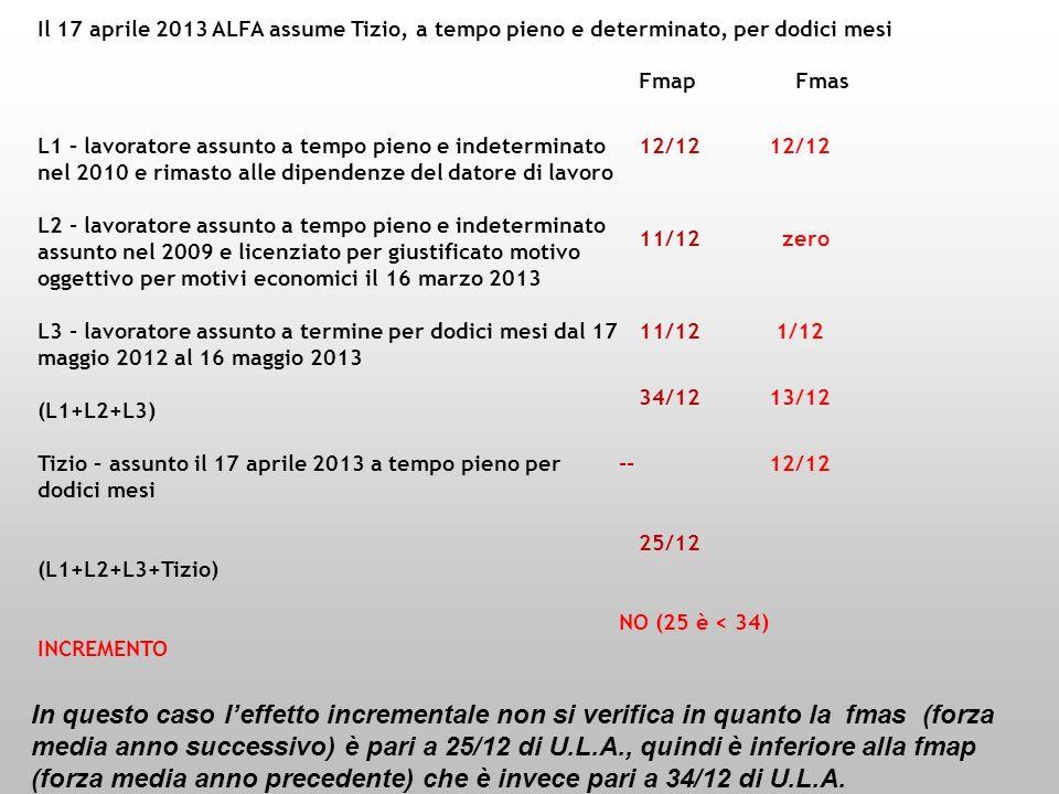 Il 17 aprile 2013 ALFA assume Tizio, a tempo pieno e determinato, per dodici mesi Fmap Fmas L1 – lavoratore assunto a tempo pieno e indeterminato nel