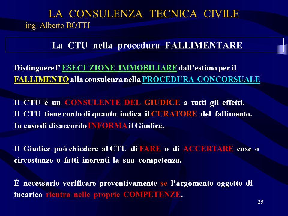 LA CONSULENZA TECNICA CIVILE ing. Alberto BOTTI 25 La CTU nella procedura FALLIMENTARE Distinguere l ESECUZIONE IMMOBILIARE dallestimo per il FALLIMEN