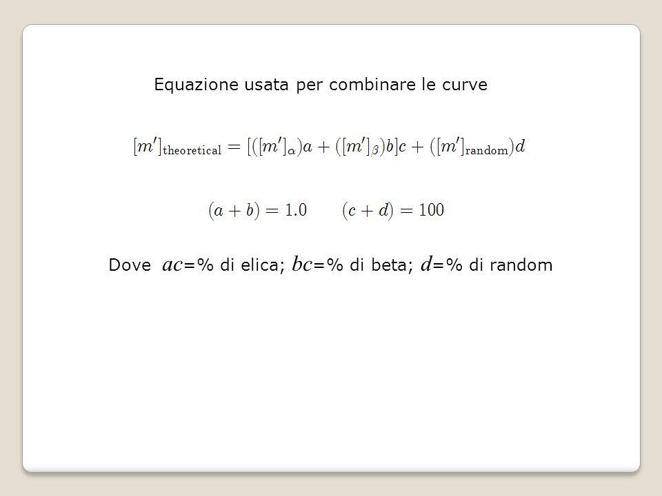 Equazione usata per combinare le curve Dove ac =% di elica; bc =% di beta; d =% di random