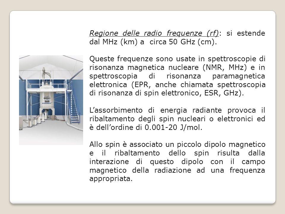 Regione delle radio frequenze (rf): si estende dal MHz (km) a circa 50 GHz (cm). Queste frequenze sono usate in spettroscopie di risonanza magnetica n