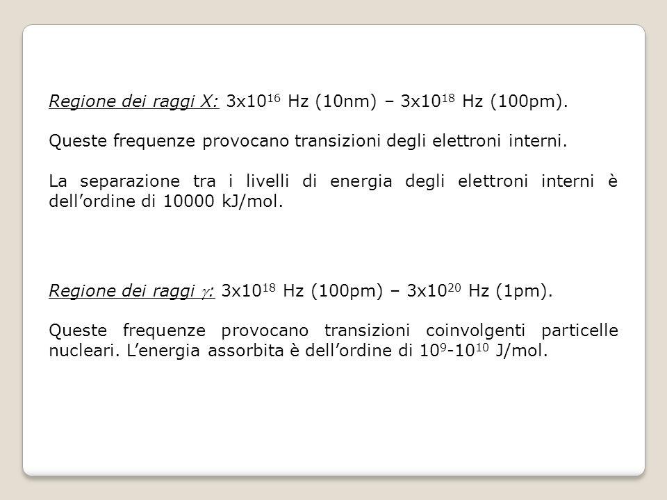 Regione dei raggi X: 3x10 16 Hz (10nm) – 3x10 18 Hz (100pm). Queste frequenze provocano transizioni degli elettroni interni. La separazione tra i live