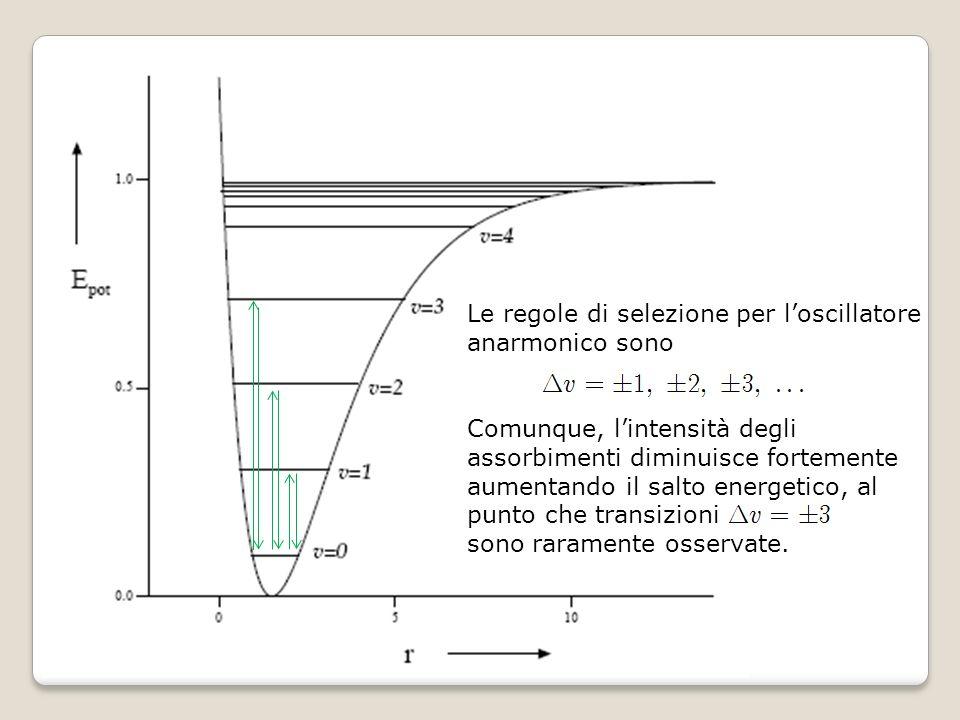 Le regole di selezione per loscillatore anarmonico sono Comunque, lintensità degli assorbimenti diminuisce fortemente aumentando il salto energetico,