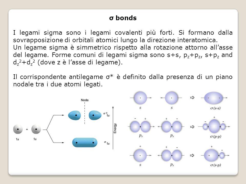 σ bonds I legami sigma sono i legami covalenti più forti. Si formano dalla sovrapposizione di orbitali atomici lungo la direzione interatomica. Un leg