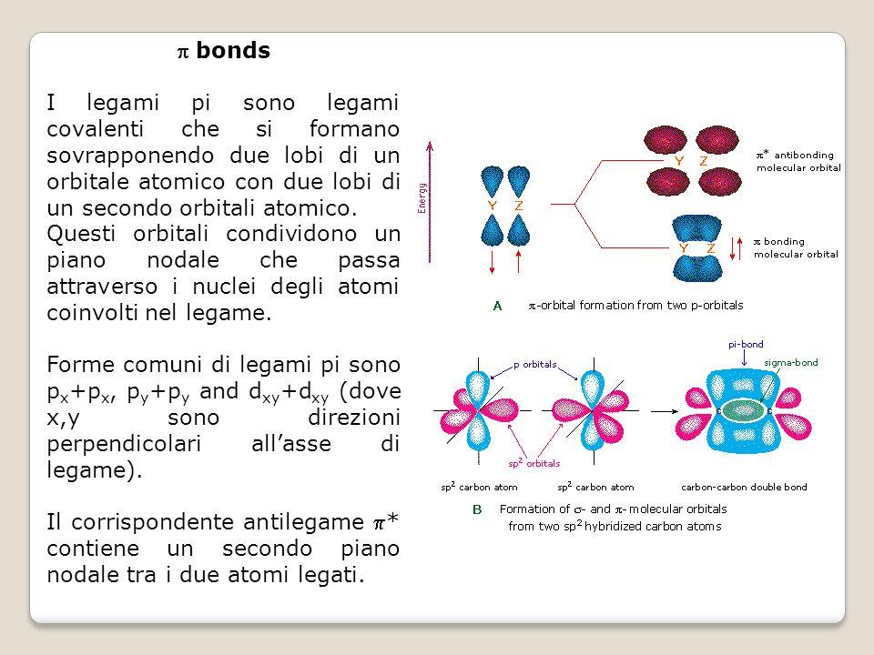 bonds I legami pi sono legami covalenti che si formano sovrapponendo due lobi di un orbitale atomico con due lobi di un secondo orbitali atomico. Ques