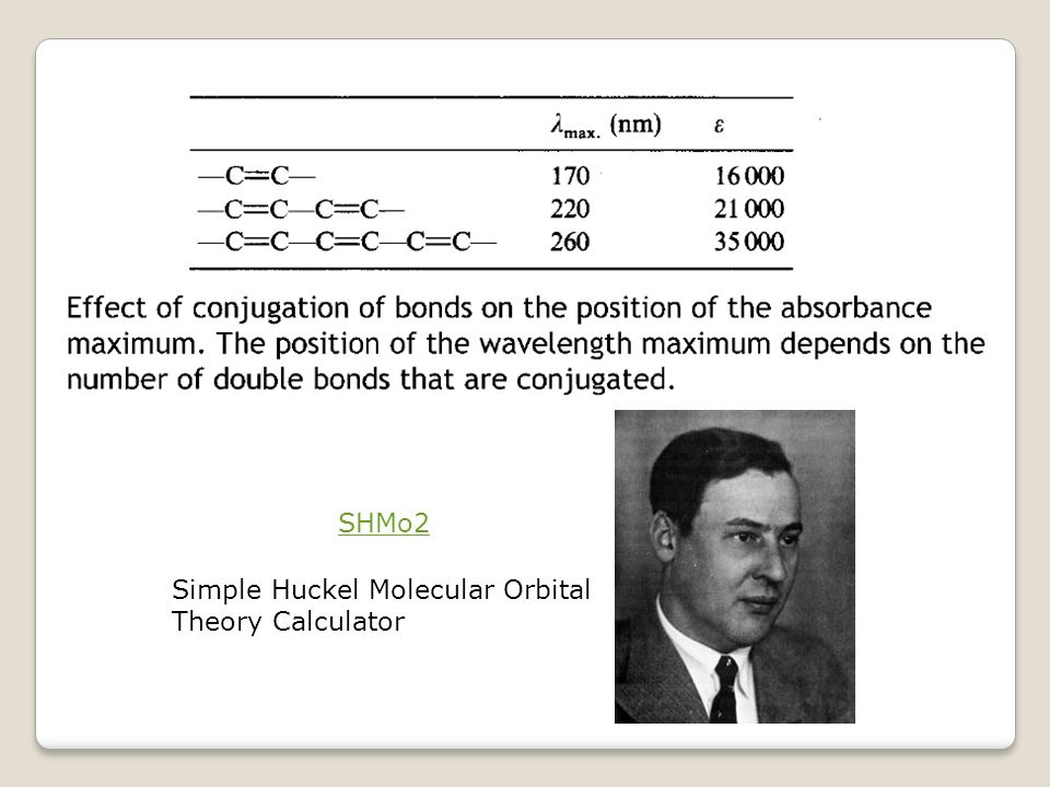 SHMo2 Simple Huckel Molecular Orbital Theory Calculator