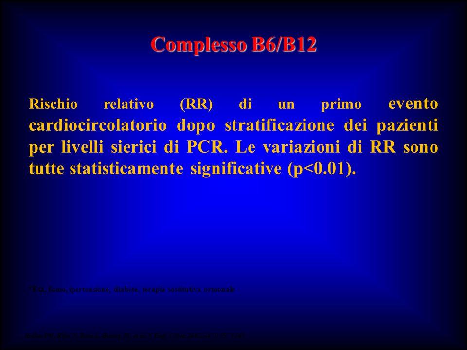 Complesso B6/B12 Rischio relativo (RR) di un primo evento cardiocircolatorio dopo stratificazione dei pazienti per livelli sierici di PCR. Le variazio