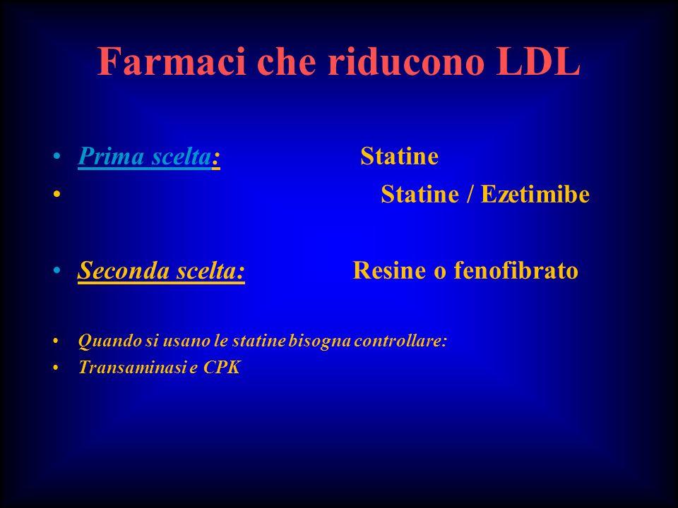 Farmaci che riducono LDL Prima scelta: Statine Statine / Ezetimibe Seconda scelta: Resine o fenofibrato Quando si usano le statine bisogna controllare