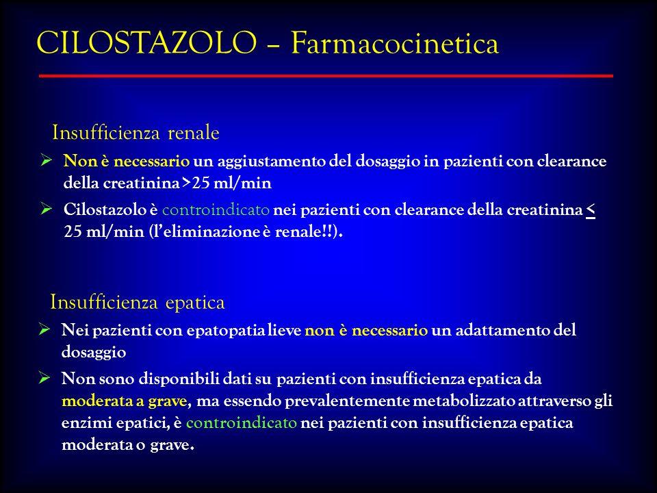 Insufficienza renale Non è necessario un aggiustamento del dosaggio in pazienti con clearance della creatinina >25 ml/min Cilostazolo è controindicato