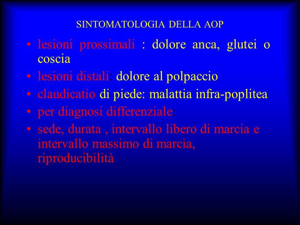 SINTOMATOLOGIA DELLA AOP lesioni prossimali : dolore anca, glutei o coscia lesioni distali: dolore al polpaccio claudicatio di piede: malattia infra-p