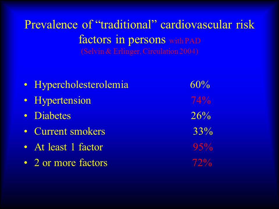 Prevalence of traditional cardiovascular risk factors in persons with PAD (Selvin & Erlinger, Circulation 2004) Hypercholesterolemia 60% Hypertension