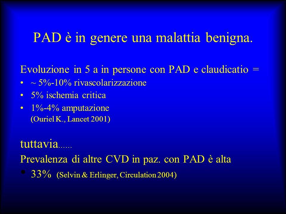 PAD è in genere una malattia benigna. Evoluzione in 5 a in persone con PAD e claudicatio = ~ 5%-10% rivascolarizzazione 5% ischemia critica 1%-4% ampu