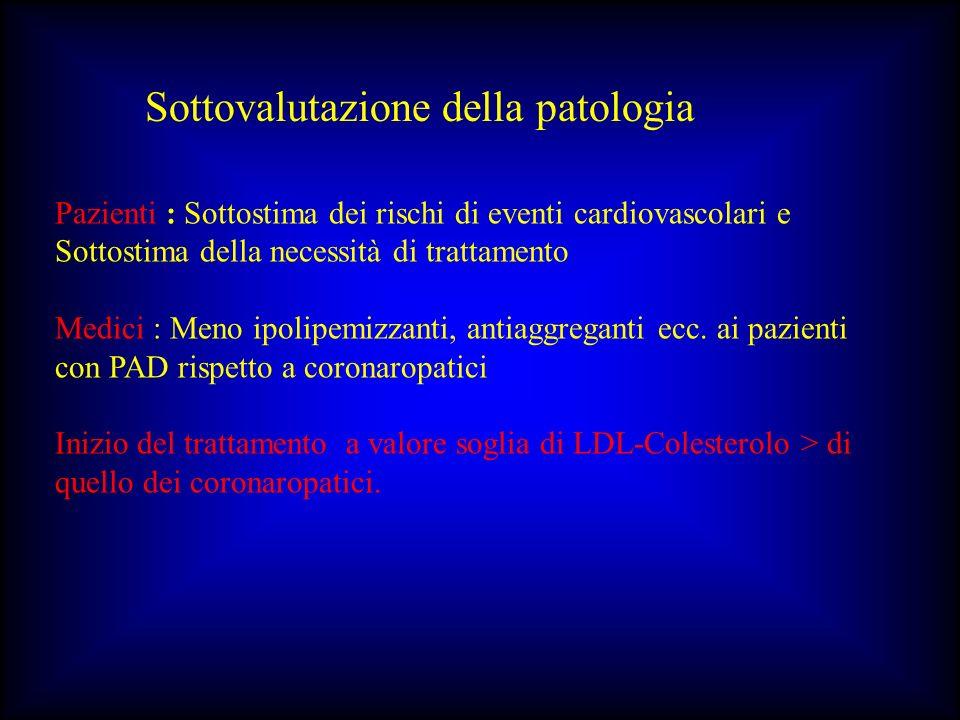 Sottovalutazione della patologia Pazienti : Sottostima dei rischi di eventi cardiovascolari e Sottostima della necessità di trattamento Medici : Meno