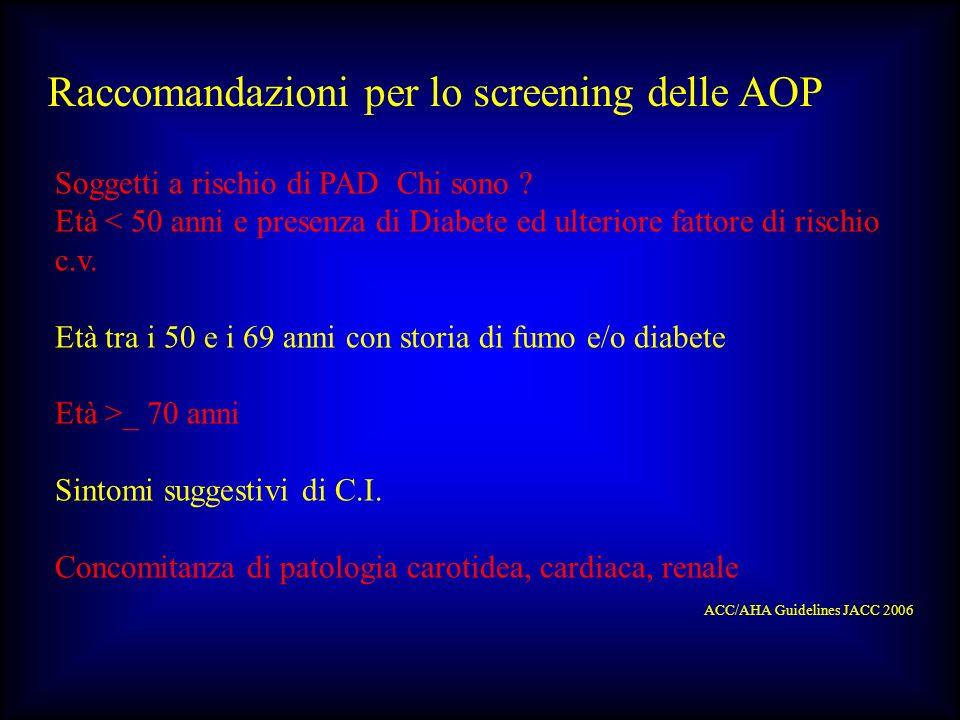 Raccomandazioni per lo screening delle AOP Soggetti a rischio di PAD Chi sono ? Età < 50 anni e presenza di Diabete ed ulteriore fattore di rischio c.