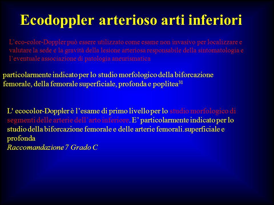 Leco-color-Doppler può essere utilizzato come esame non invasivo per localizzare e valutare la sede e la gravità della lesione arteriosa responsabile