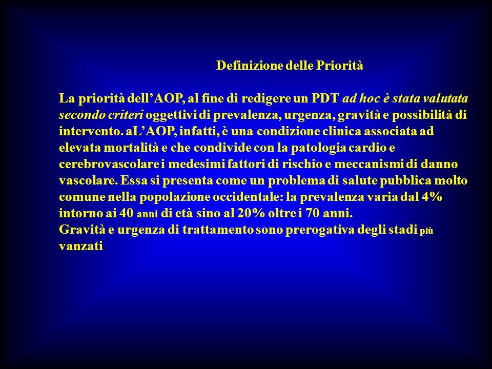 Definizione delle Priorità La priorità dellAOP, al fine di redigere un PDT ad hoc è stata valutata secondo criteri oggettivi di prevalenza, urgenza, g