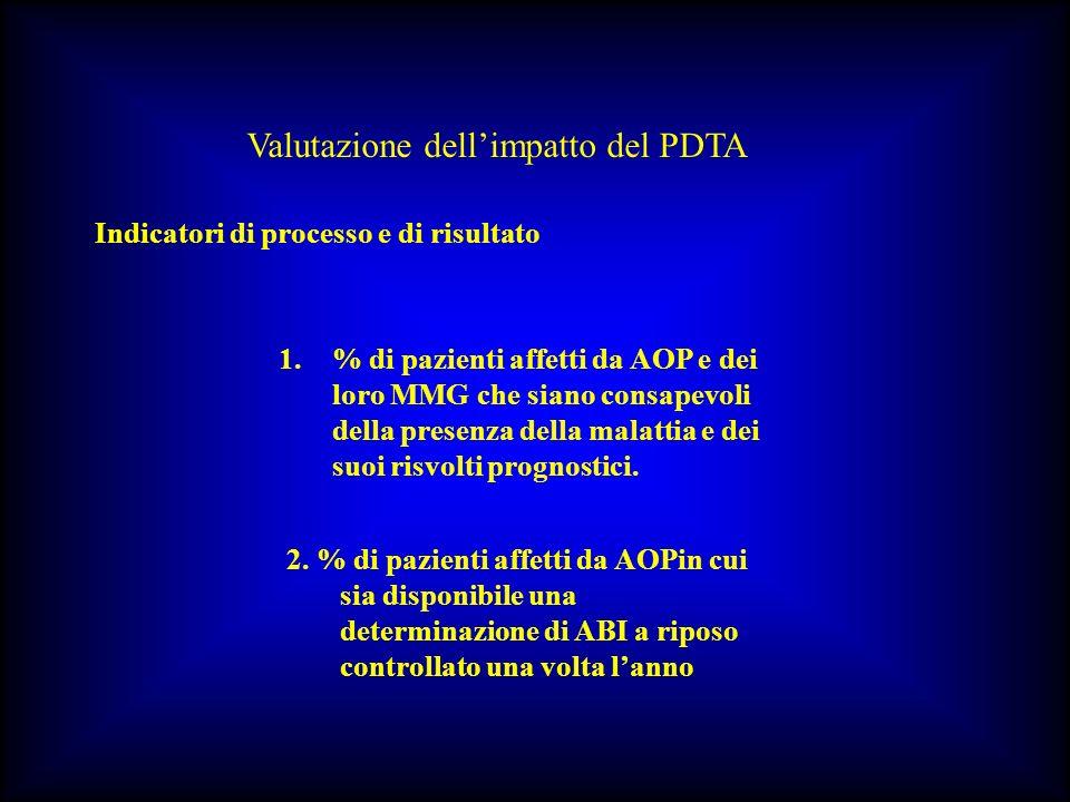 Valutazione dellimpatto del PDTA Indicatori di processo e di risultato 1.% di pazienti affetti da AOP e dei loro MMG che siano consapevoli della prese