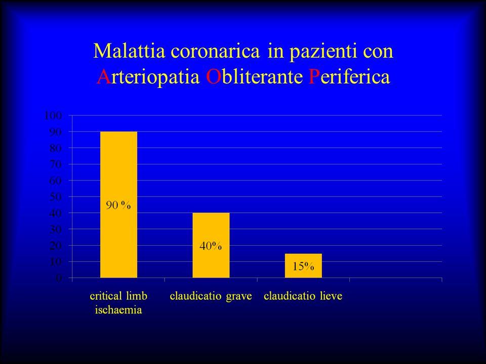 Malattia coronarica in pazienti con Arteriopatia Obliterante Periferica