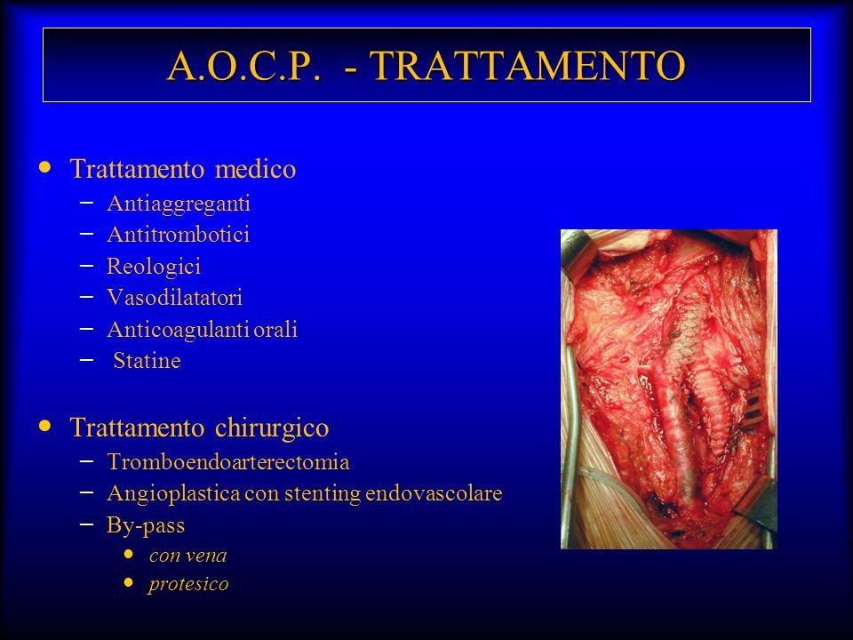 Trattamento medico – Antiaggreganti – Antitrombotici – Reologici – Vasodilatatori – Anticoagulanti orali – Statine Trattamento chirurgico – Tromboendo