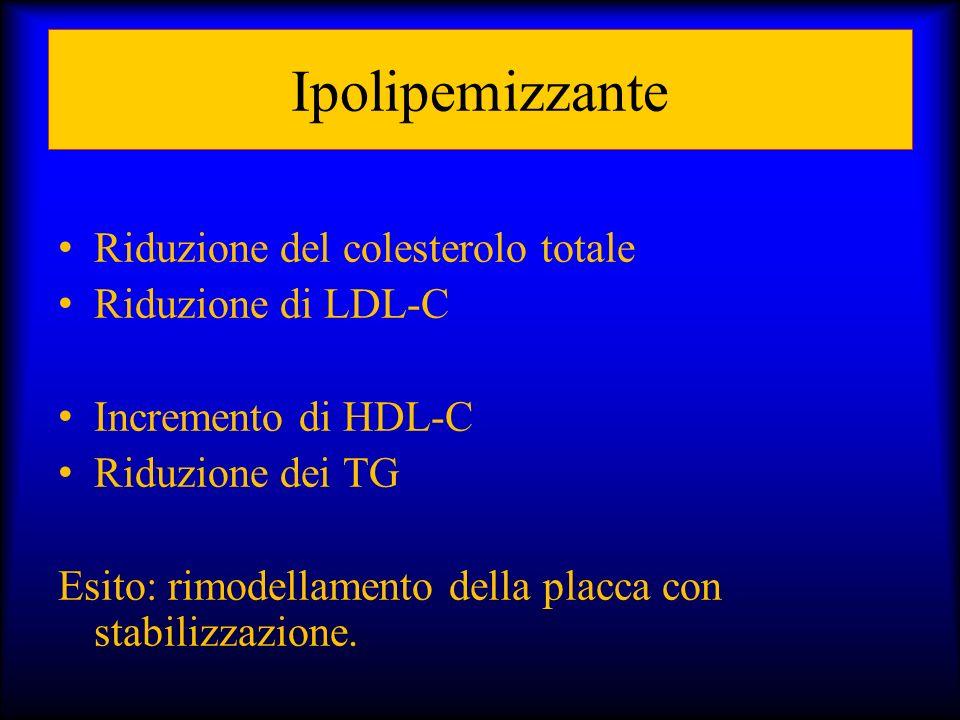 Ipolipemizzante Riduzione del colesterolo totale Riduzione di LDL-C Incremento di HDL-C Riduzione dei TG Esito: rimodellamento della placca con stabil
