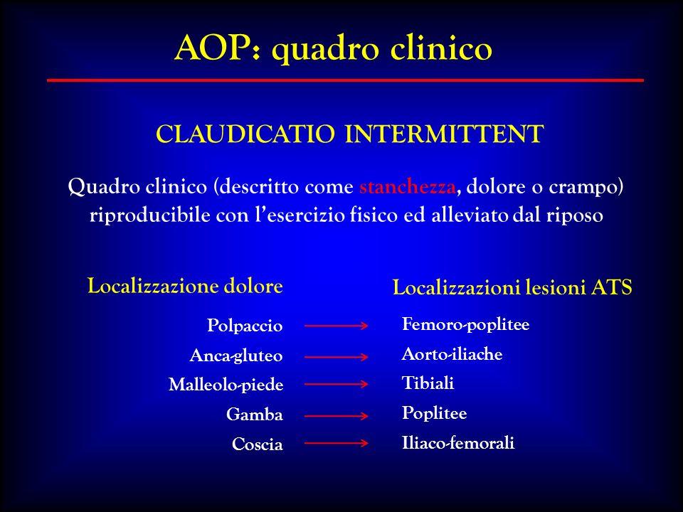 ARTERIOPATIA OBLITERANTE DEGLI ARTI INFERIORI TERAPIA MEDICA Iniziale approccio di tipo conservativo: 1.