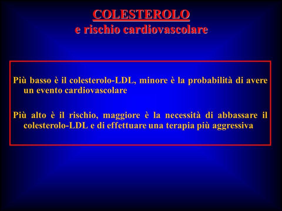 Più basso è il colesterolo-LDL, minore è la probabilità di avere un evento cardiovascolare Più alto è il rischio, maggiore è la necessità di abbassare