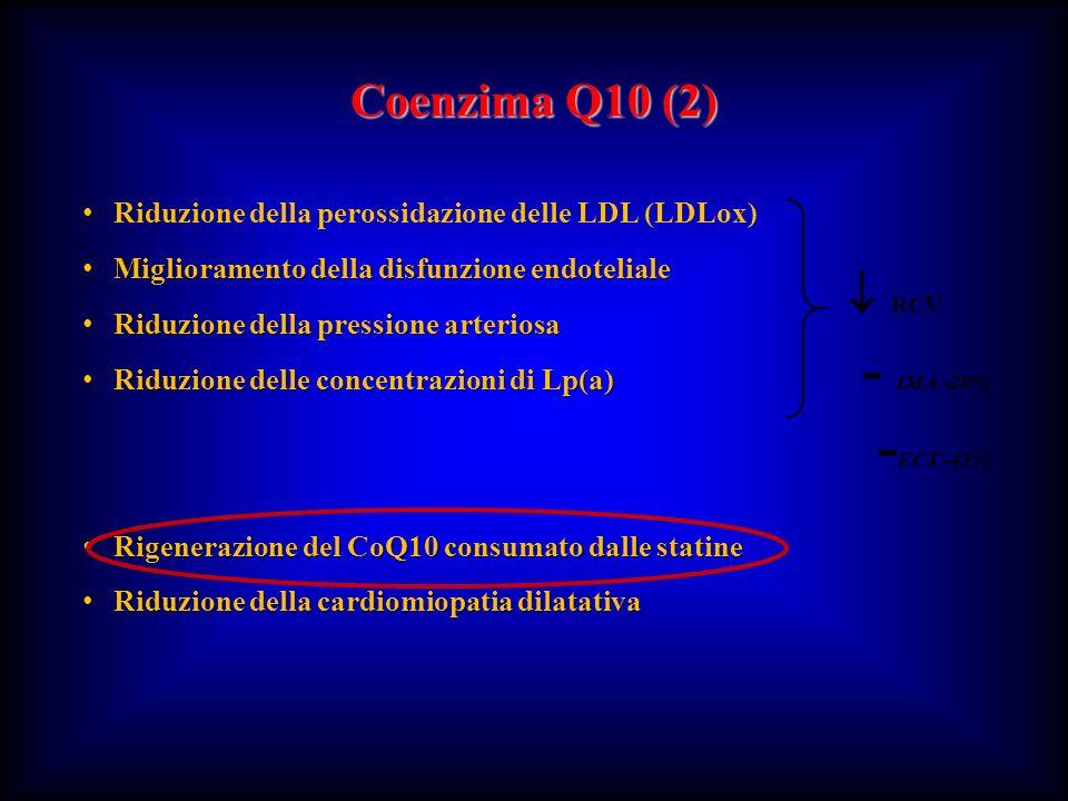 Coenzima Q10 (2) Riduzione della perossidazione delle LDL (LDLox) Miglioramento della disfunzione endoteliale Miglioramento della disfunzione endoteli
