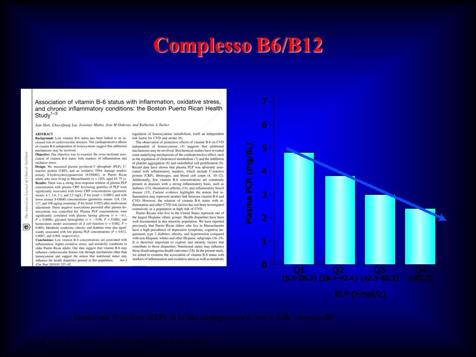 Complesso B6/B12 Shen J, Lai C-Q, Mattei J, et al. AM J Clin Nutr 2010; 91:337-342. piridossale 5'-fosfato (PLP), la forma biologicamente attiva della