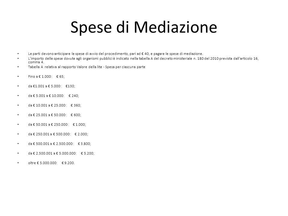 Spese di Mediazione Le parti devono anticipare le spese di avvio del procedimento, pari ad 40, e pagare le spese di mediazione.