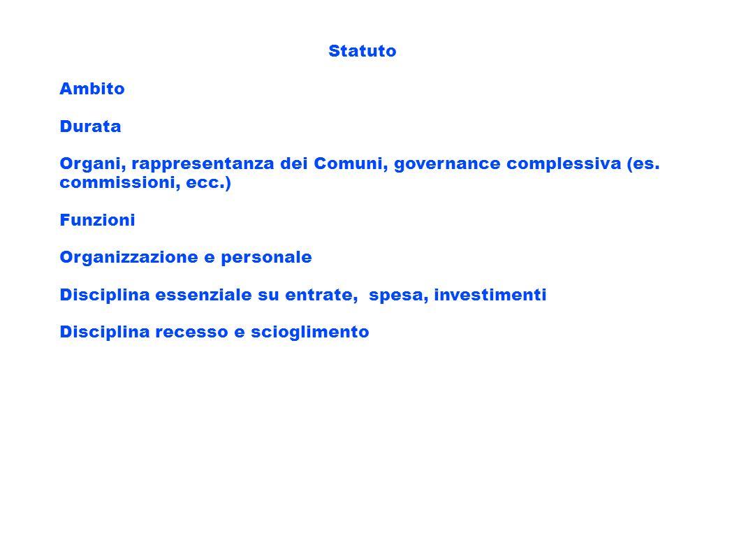 Statuto Ambito Durata Organi, rappresentanza dei Comuni, governance complessiva (es. commissioni, ecc.) Funzioni Organizzazione e personale Disciplina