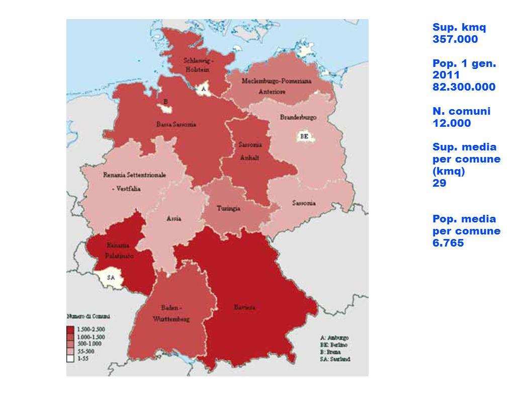 Sup. kmq 357.000 Pop. 1 gen. 2011 82.300.000 N. comuni 12.000 Sup. media per comune (kmq) 29 Pop. media per comune 6.765