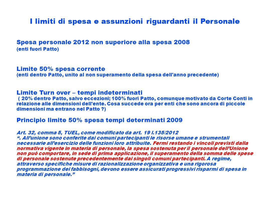 I limiti di spesa e assunzioni riguardanti il Personale Spesa personale 2012 non superiore alla spesa 2008 (enti fuori Patto) Limite 50% spesa corrent