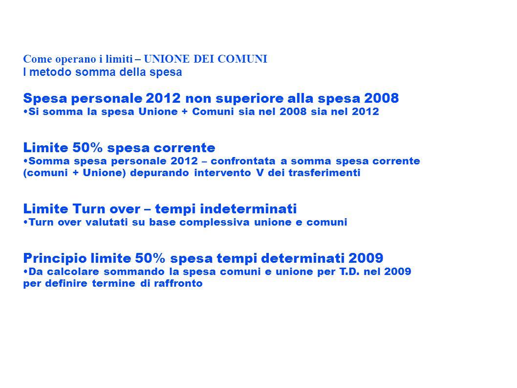Come operano i limiti – UNIONE DEI COMUNI I metodo somma della spesa Spesa personale 2012 non superiore alla spesa 2008 Si somma la spesa Unione + Com