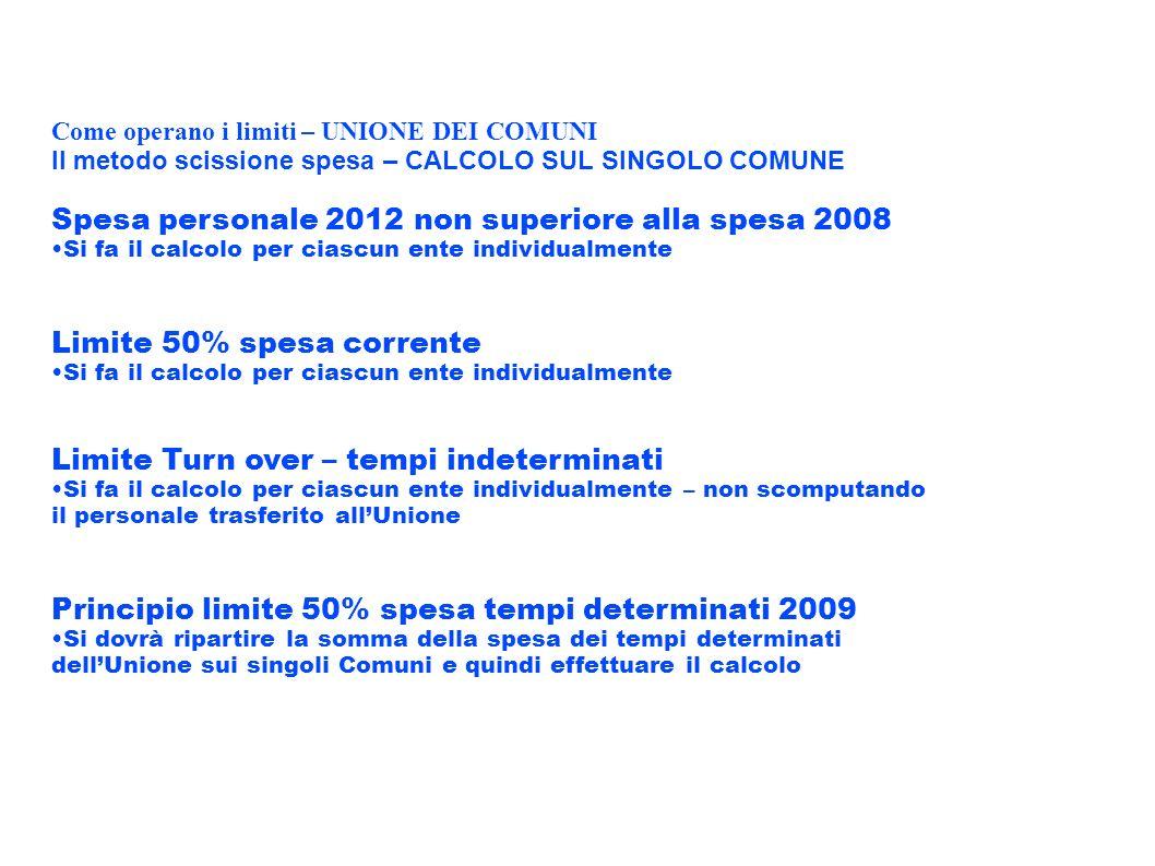 Come operano i limiti – UNIONE DEI COMUNI II metodo scissione spesa – CALCOLO SUL SINGOLO COMUNE Spesa personale 2012 non superiore alla spesa 2008 Si