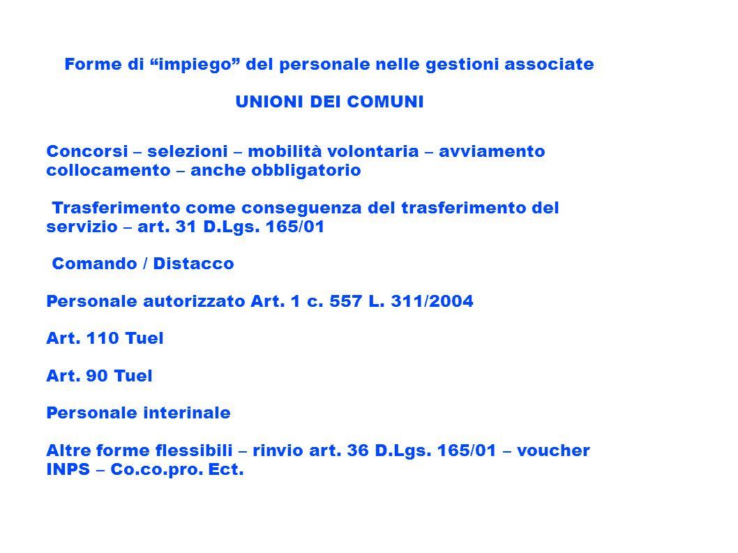 Forme di impiego del personale nelle gestioni associate UNIONI DEI COMUNI Concorsi – selezioni – mobilità volontaria – avviamento collocamento – anche