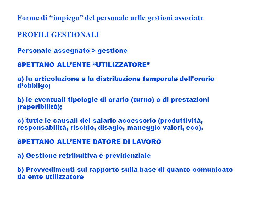 Forme di impiego del personale nelle gestioni associate PROFILI GESTIONALI Personale assegnato > gestione SPETTANO ALLENTE UTILIZZATORE a) la articola