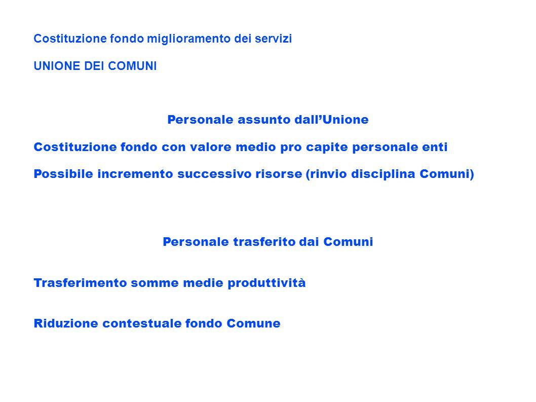 Costituzione fondo miglioramento dei servizi UNIONE DEI COMUNI Personale assunto dallUnione Costituzione fondo con valore medio pro capite personale e
