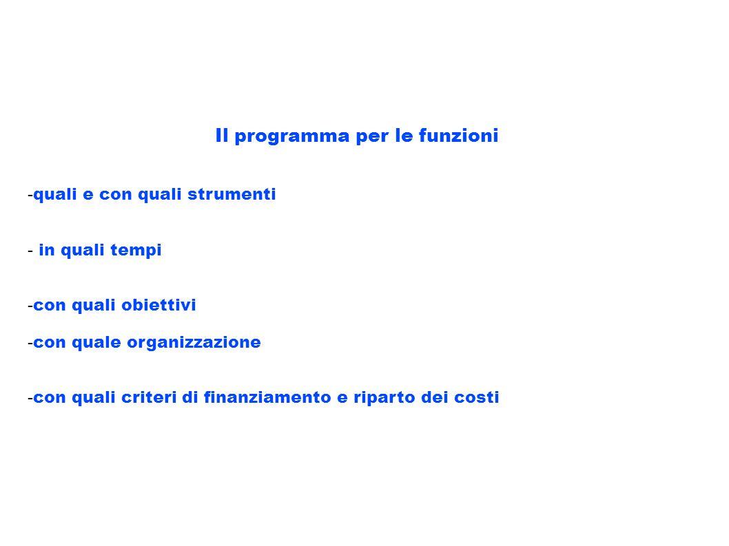 Il programma per le funzioni - quali e con quali strumenti - in quali tempi - con quali obiettivi - con quale organizzazione - con quali criteri di fi