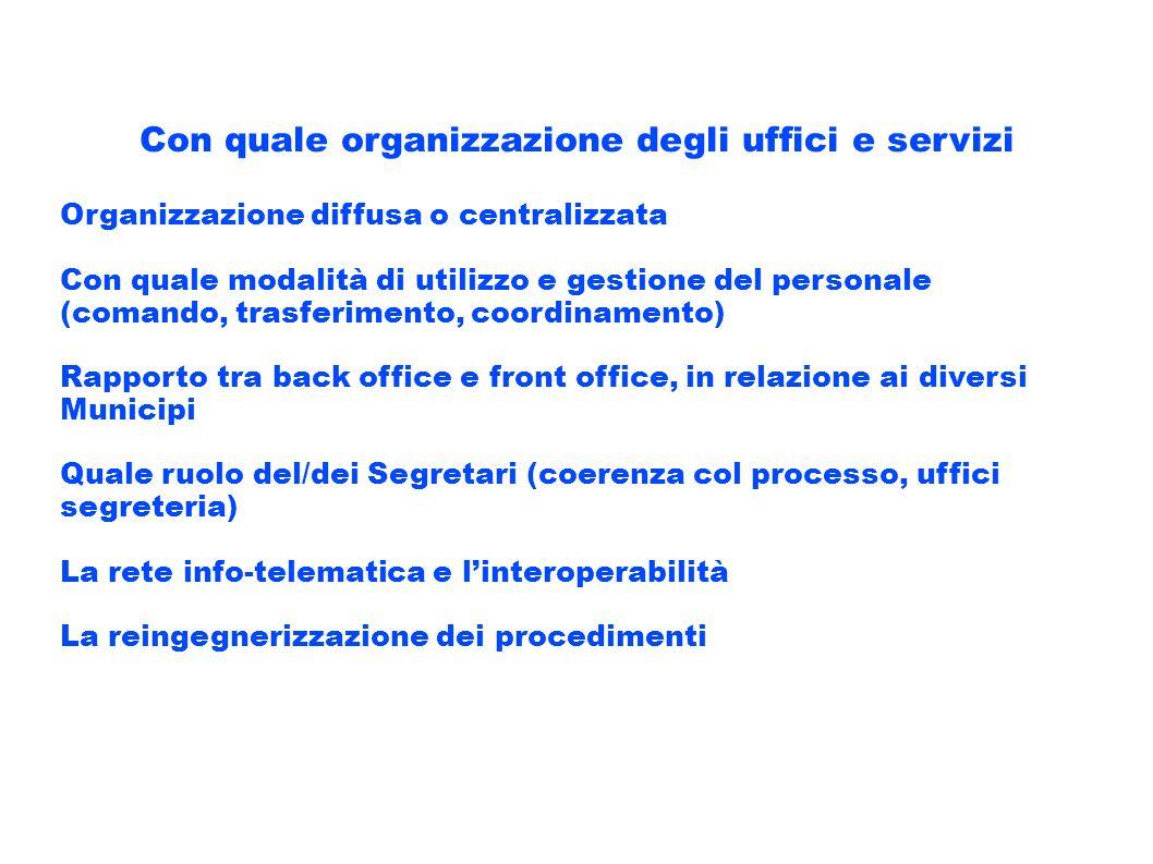Con quale organizzazione degli uffici e servizi Organizzazione diffusa o centralizzata Con quale modalità di utilizzo e gestione del personale (comand