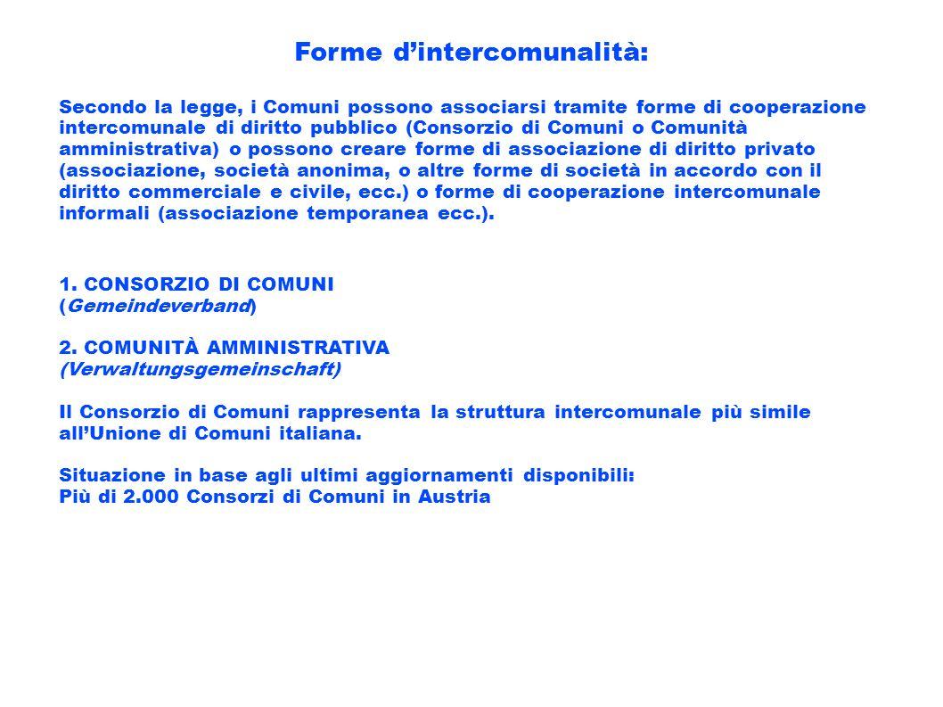 Forme dintercomunalità: Secondo la legge, i Comuni possono associarsi tramite forme di cooperazione intercomunale di diritto pubblico (Consorzio di Co