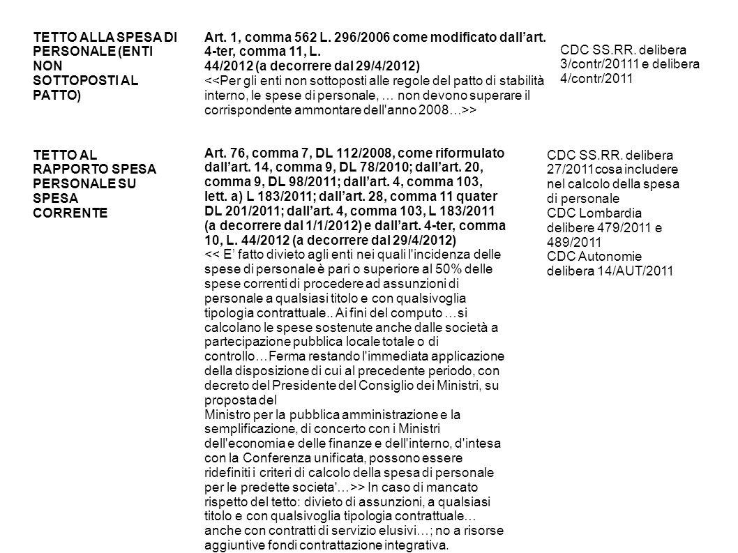 TETTO ALLA SPESA DI PERSONALE (ENTI NON SOTTOPOSTI AL PATTO) Art. 1, comma 562 L. 296/2006 come modificato dallart. 4-ter, comma 11, L. 44/2012 (a dec