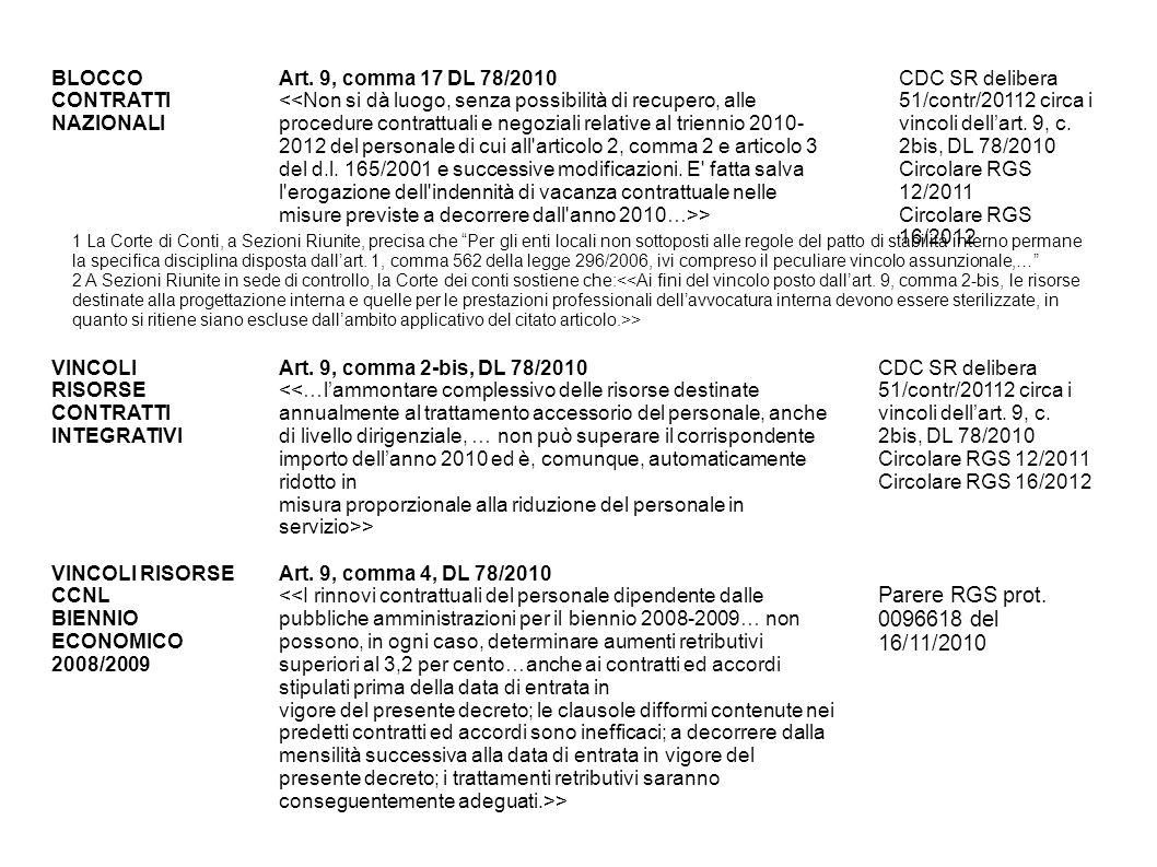 BLOCCO CONTRATTI NAZIONALI Art. 9, comma 17 DL 78/2010 > CDC SR delibera 51/contr/20112 circa i vincoli dellart. 9, c. 2bis, DL 78/2010 Circolare RGS