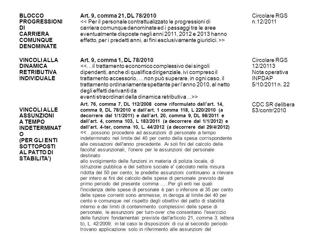 BLOCCO PROGRESSIONI DI CARRIERA COMUNQUE DENOMINATE Art. 9, comma 21, DL 78/2010 > Circolare RGS n.12/2011 VINCOLI ALLA DINAMICA RETRIBUTIVA INDIVIDUA