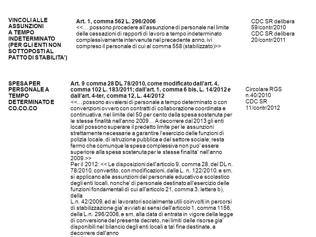 VINCOLI ALLE ASSUNZIONI A TEMPO INDETERMINATO (PER GLI ENTI NON SOTTOPOSTI AL PATTO DI STABILITA) Art. 1, comma 562 L. 296/2006 <<… possono procedere