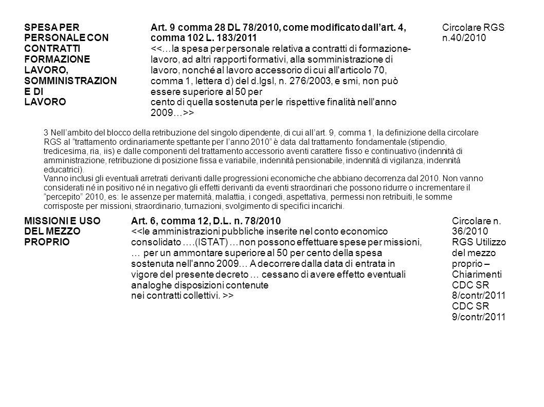 SPESA PER PERSONALE CON CONTRATTI FORMAZIONE LAVORO, SOMMINISTRAZION E DI LAVORO Art. 9 comma 28 DL 78/2010, come modificato dallart. 4, comma 102 L.