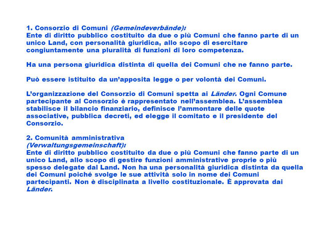 1. Consorzio di Comuni (Gemeindeverbände): Ente di diritto pubblico costituito da due o più Comuni che fanno parte di un unico Land, con personalità g