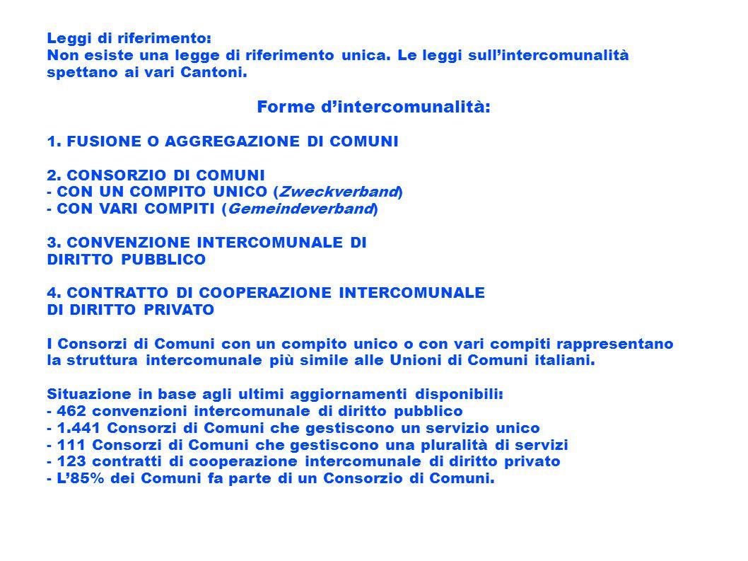Leggi di riferimento: Non esiste una legge di riferimento unica. Le leggi sullintercomunalità spettano ai vari Cantoni. Forme dintercomunalità: 1. FUS