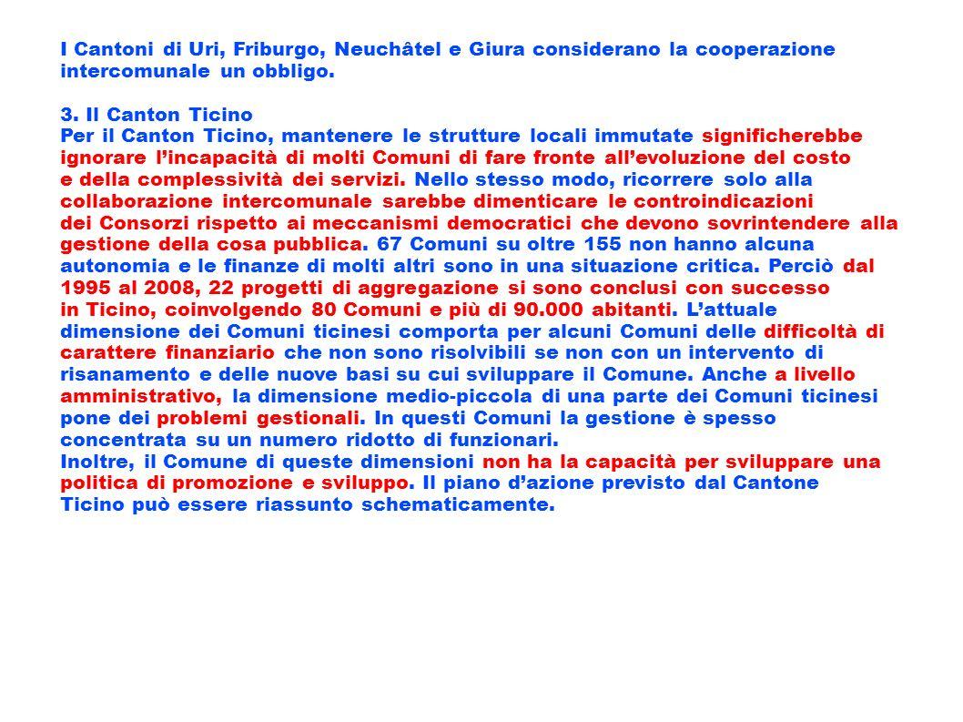 I Cantoni di Uri, Friburgo, Neuchâtel e Giura considerano la cooperazione intercomunale un obbligo. 3. Il Canton Ticino Per il Canton Ticino, mantener